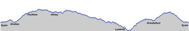 Eyam Half Marathon Course Elevation Profile