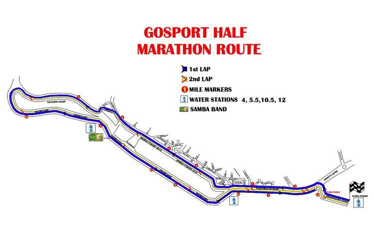 Gosport Half Marathon Race Route Map