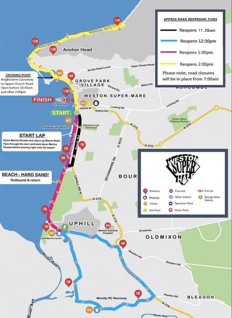 Weston Super Half Course Route Map